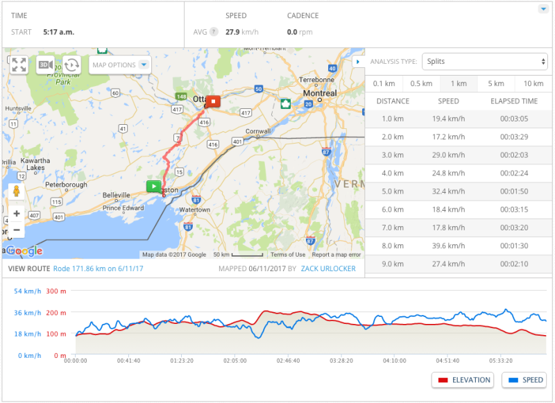 RLCT mapmyride map elevation