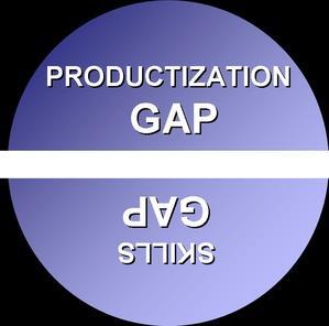 Product_gap